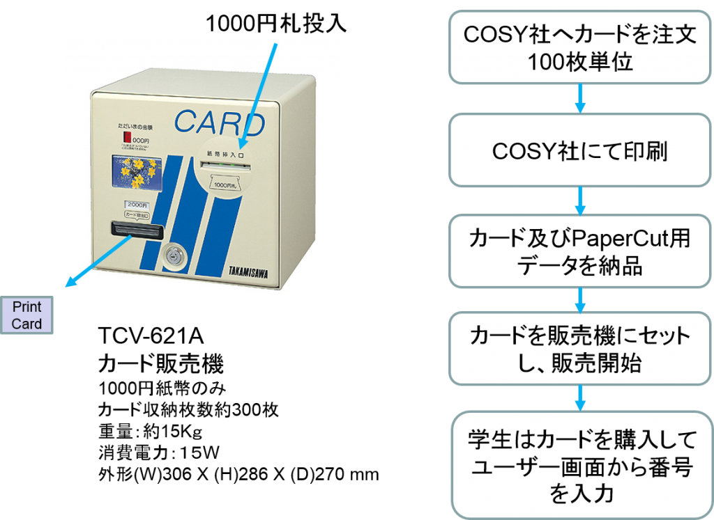 card_machine01