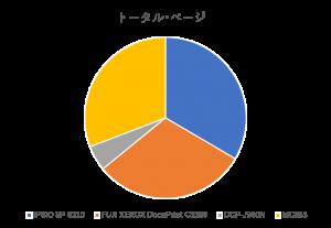 %e5%86%86%e3%82%b0%e3%83%a9%e3%83%95%ef%bc%91