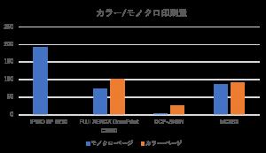 %e6%a3%92%e3%82%b0%e3%83%a9%e3%83%95%ef%bc%92